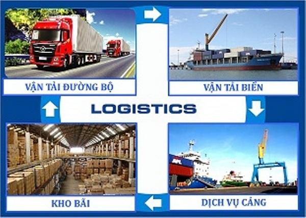 Logistics được hiểu là dịch vụ cung ứng, giao nhận hàng hóa