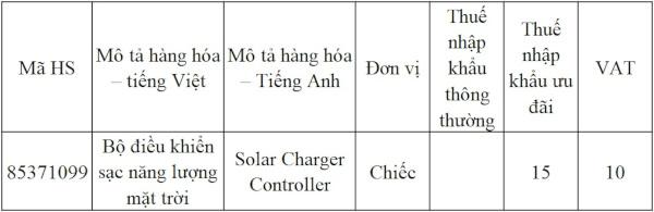 Thuế nhập khẩu bộ điều khiển sạc năng lượng mặt trời (Solar Charger Controller)