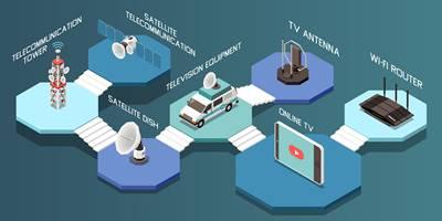 Quy trình làm thủ tục hợp quy hàng viễn thông